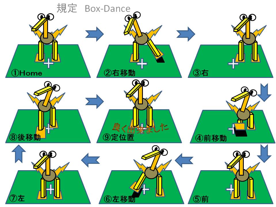 box_step